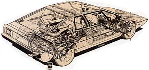 Lotus_Esprit_S1_Cut-away